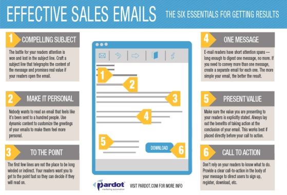 Effective-sales-emails-infographic