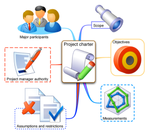 project-planning-2