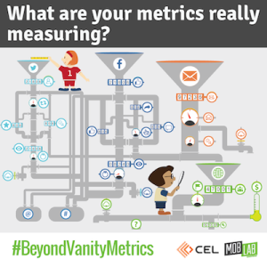 BVM-What-Are-Metrics-Measuring