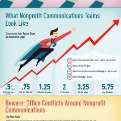 2016-Nonprofit-Communications-Trends-Infographic-2463330_240x240